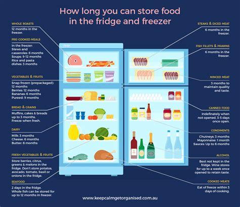 food freezer long fridge keep infographic keeping leave