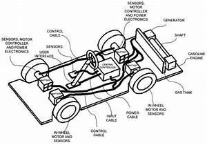 Protean Hub Motor
