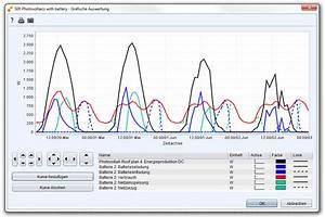 Pv Eigenverbrauch Berechnen : neu in polysun 6 optimieren sie den photovoltaik eigenverbrauch mit dem neuen batterie ~ Themetempest.com Abrechnung