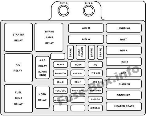 1995 Tahoe Fuse Box Diagram by Fuse Box Diagram Gt Chevrolet Suburban Gmt400 1993 1999