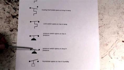 Electric Symbols For Hvac Youtube