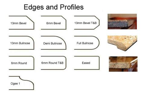 Granite Edge Profiles, Worktop Edge Profiles