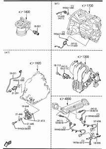 Mazda Mazda 6 Control Unit  Automatic Transmission