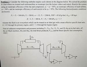 96 4 3 Engine Diagram