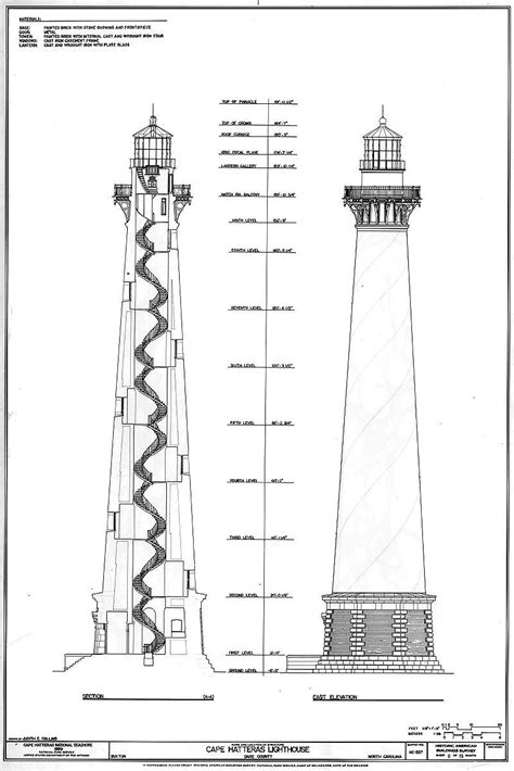 cape hatteras lighthouse sectionelevation inspiration