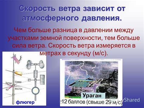 Анемометр — прибор для измерения скорости ветра . РОССИЙСКИЙ КАЙТ ПРО ЦЕНТР