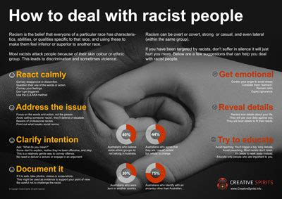 Infographic How To Deal With Racist People?