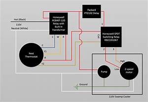 What Is The Wiring Diagram For A Forced Air Furnace Using