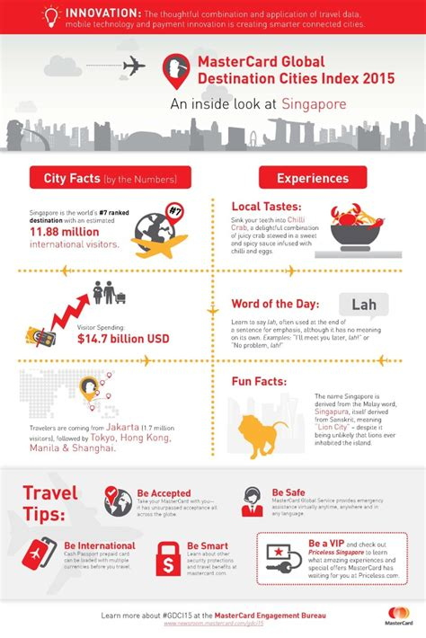 This year, there should only be one main budget. Infographic: What You Need to Know About Singapore | Asia Hub