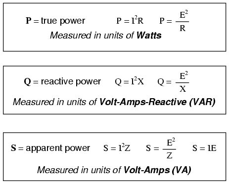 True Reactive Apparent Power Factor