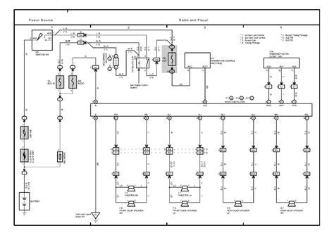 Tundra Fuse Box Auto Electrical Wiring Diagram