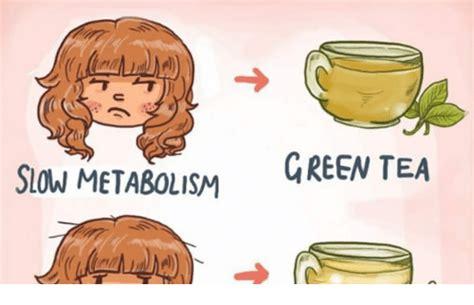 Green Tea Meme - 25 best memes about green tea funny green tea funny memes