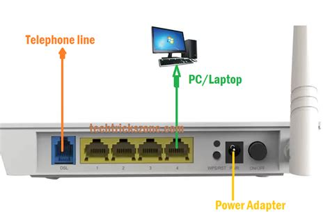 how to setup tenda te d151 adsl modem for airtel and bsnl line