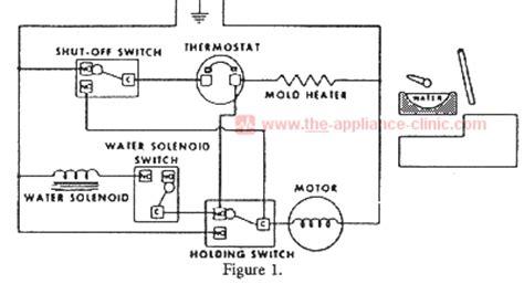 Wiring Diagram For Ice Maker Powerking