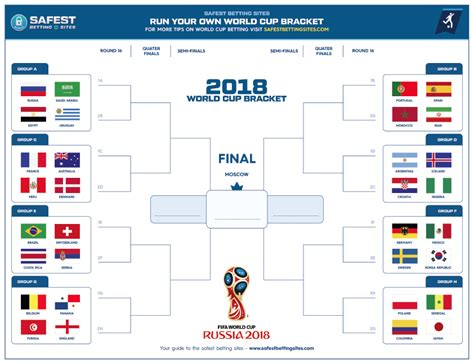 world cup  predictor game betting