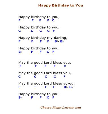 not pianika happy birthday using basic piano chords to play simple songs