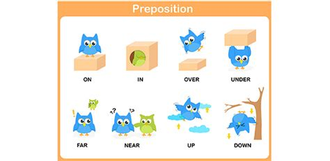 Top Preposition Flashcards Proprofs