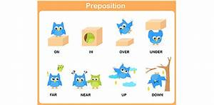 PREPOSITIONS - FILL IN THE BLANKS - ProProfs Quiz