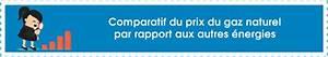 Comparatif Tarif Gaz : que paie t on dans la facture de gaz naturel ou propane ~ Melissatoandfro.com Idées de Décoration