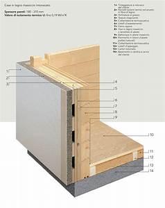 Sfruttare al meglio le caratteristiche del legno: ecco la ricerca Rubner La tua casa in