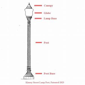 Lamp Post Parts Image Collections Diagram Writing Sample  Pole Lamp Repair Parts