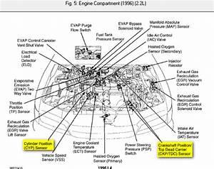 How Do I Replace A Crankshaft Sensor On A 1996 Honda Accord Lx  2 2 Engine Not A Vtech  Where Is