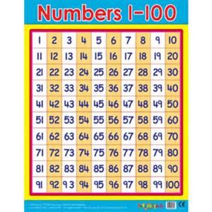 Printable Number Grid 1-100