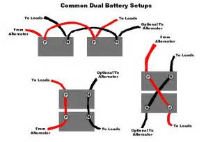 similiar dual battery diagram starting keywords solenoid wiring diagram 4 post get image about wiring diagram
