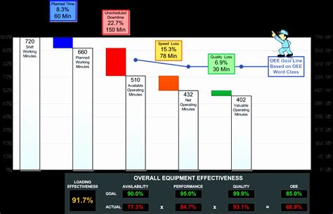excel waterfall template exceltemplates exceltemplates