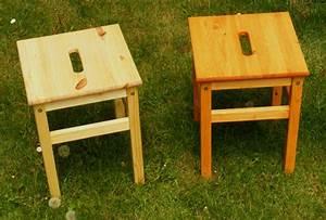 Ikea Hocker Holz : holzoelenprodukte ~ Michelbontemps.com Haus und Dekorationen