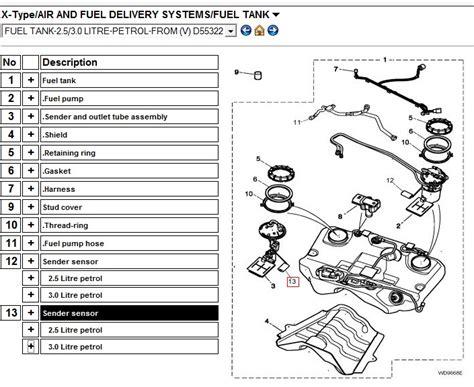 jaguar x type fuel pump wiring diagram where is the fuel pump and sender jaguar forums