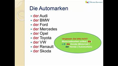 German Grammar  Artikel  Der  Die  Das Youtube
