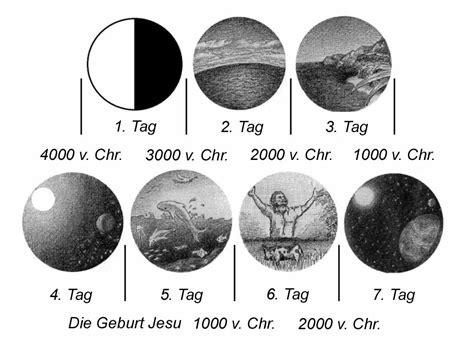 die symbolische bedeutung der sieben tage die muster