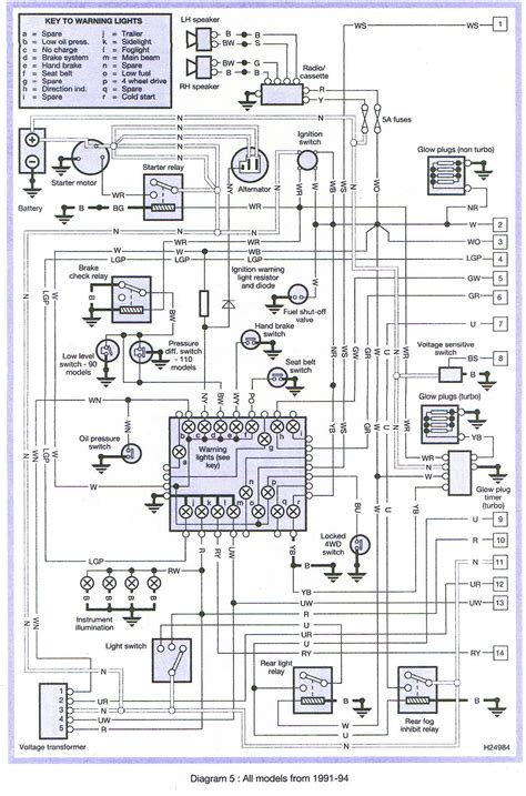 Range Rover P 38 Audio Wiring Diagram by Land Rover Discovery Wiring Diagram Manual Repair With