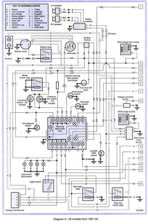 Rover 25 Wiring Diagram Pdf by Rover 25 Starter Motor Relay Location Impremedia Net