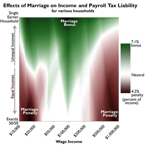 Same Sex Marriages Recognized For Federal Tax Purposes