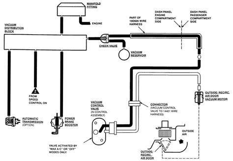 1999 Ford Vacuum Diagram by Ford Ranger Engine Vacuum Hose Diagrams