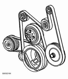 2003 Cadillac Escalade Ext Serpentine Belt Routing And Timing Belt Diagrams