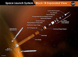 NASA's Space Launch System rocket's upper stage engine ...