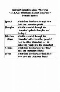 Steal Characterization Chart 40 Best Characterization Images On Pinterest