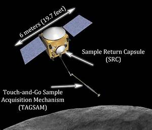 Why you should care about asteroid 101955 Bennu – Astro Bob