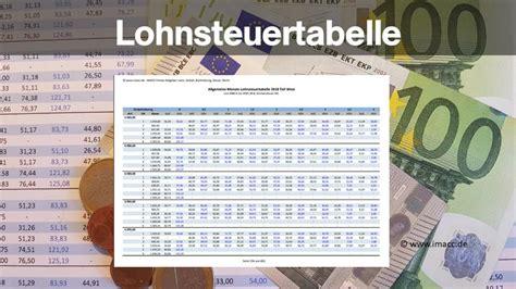 lohnsteuerrechner  lohnsteuer berechnen  geht es