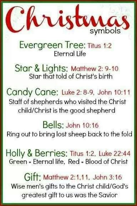 meaning of tree ect christmas pinterest
