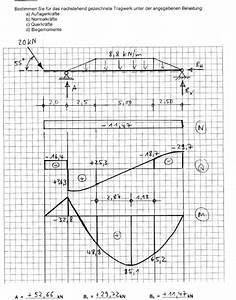 Auflagerkräfte Berechnen : so kann mir jemand sagen wie man das berechnet kr fte mathelounge ~ Themetempest.com Abrechnung