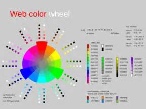color wheel numbers web color wheel