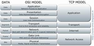 Ccna  Certifications Made Easy  Chapter 3  Models