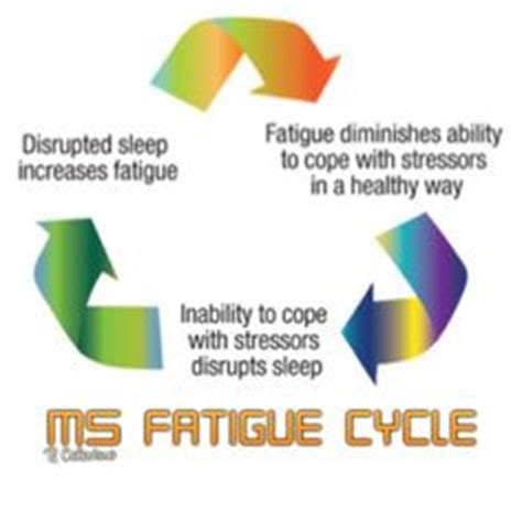 1000+ Images About Ms Symptoms Fatigue  No Ms'n Around. Fort Worth Dodge Dealers Day Treatment Center. Power Locks Installation Cost. Mechanical Engineering Training Courses. Best Free Ecommerce Platform. Quality Control Vs Quality Assurance. Pennsylvania Auto Insurance Plan. Alcohol Treatment Centers Pa. Access Equipment Financing Movies Tv Network