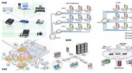 Resultado de imagen de redes