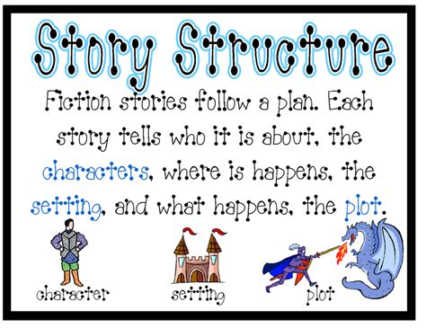 siples  grade reading comprehension strategies