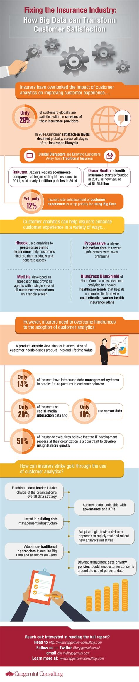 Infographic Fixing The Insurance Industry  How Big Data